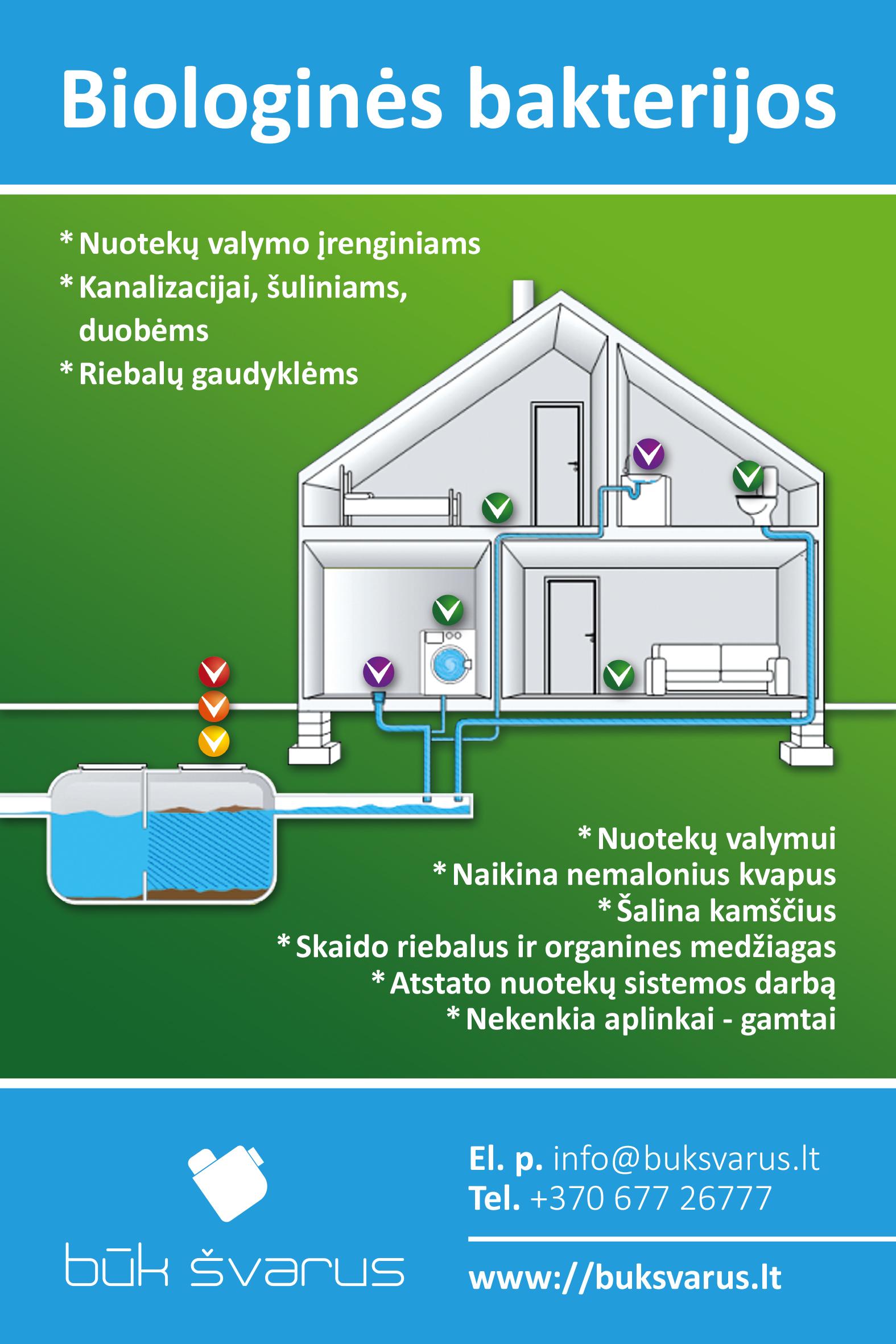 efektyvios biologinės bakterijos